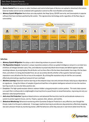 Revenda Symantec Autorizada - DataSheet Symantec Endpoint 14