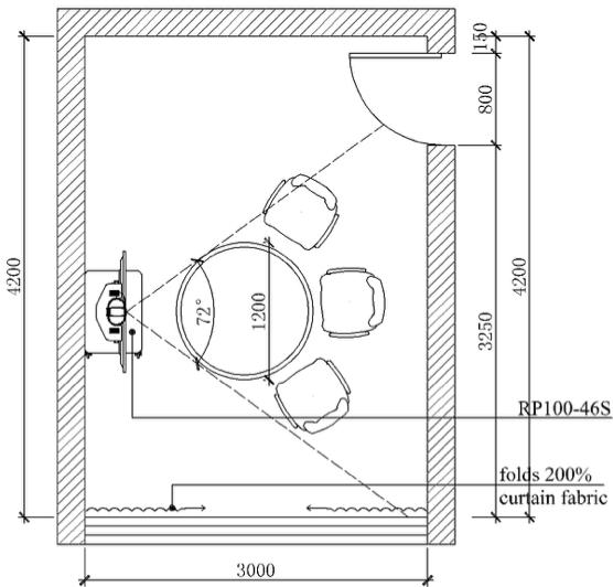 Videoconferência Huawei -Projeto Sala RP100