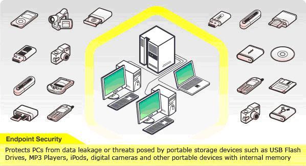Para que serve um endpoint protection?