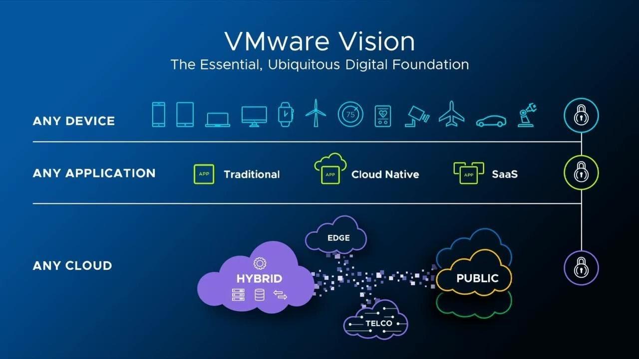 VMware Vision
