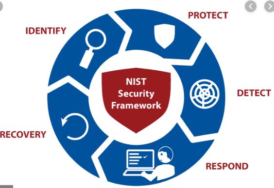 Até quando o mercado de segurança ofertará caixinhas de software de segurança? seguranca-da-informacao