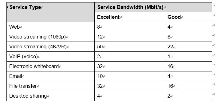 MU-MIMO 4x4 – Importância desse recurso em redes Wi-Fi 6 Corporativa infraestrutura-de-ti